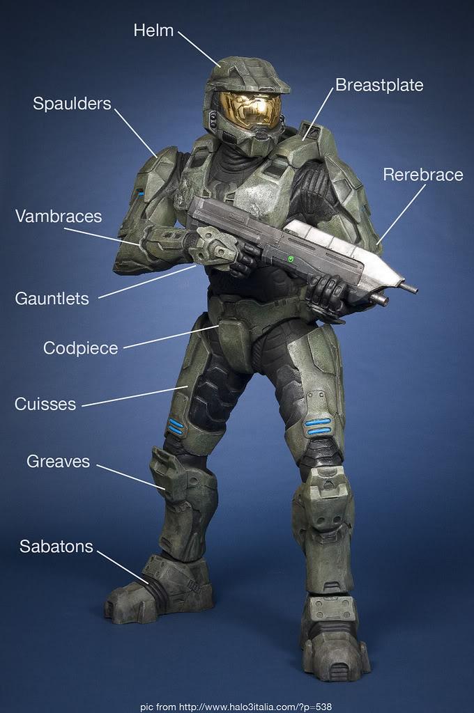 ArmorPartsNames.jpg