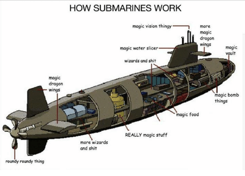 magic-dragon-wings-roundy-roundy-thing-how-submarines-work-magic-7552411.png
