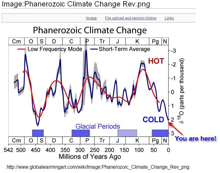 phanerozoic-climate-change.jpg