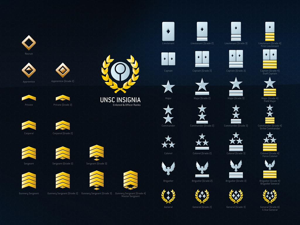 RANKS_UNSC.jpg